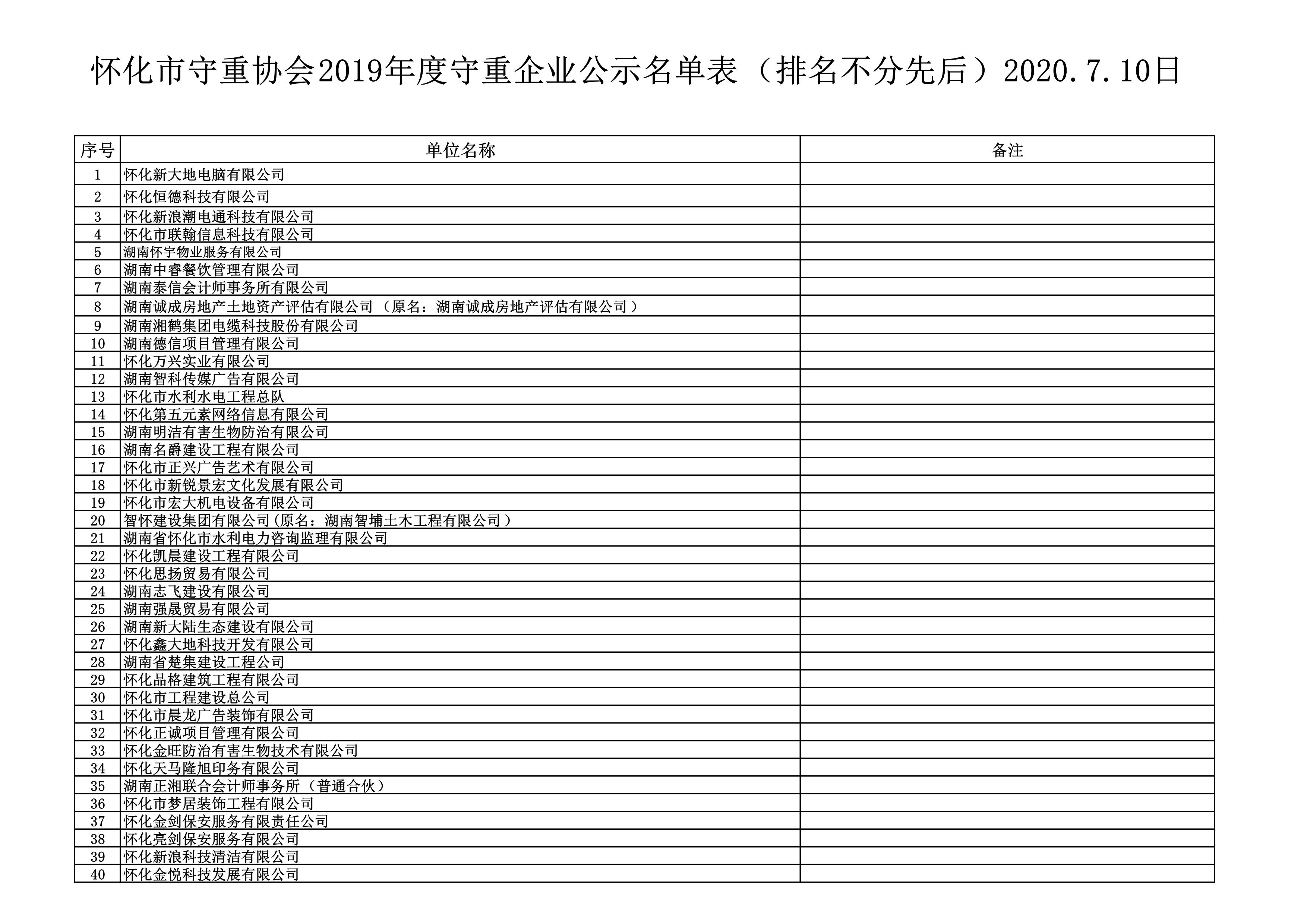 .2019年度怀化市守5楼直播重信用企业公示_2.png